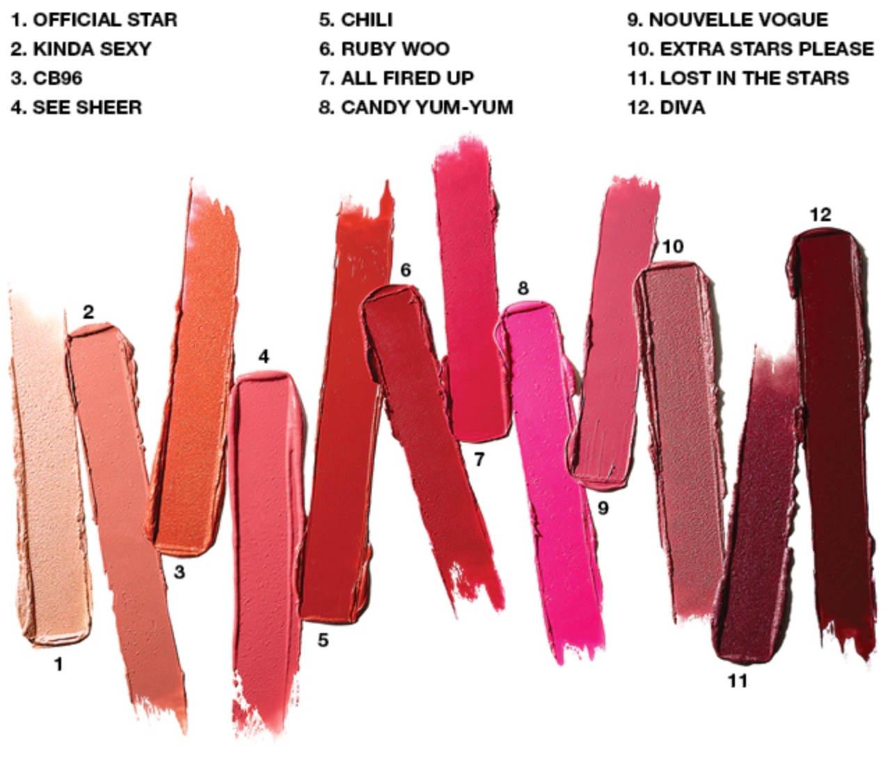 kit mini labiales MAC Cosmetics
